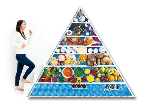 piramide_nutricion